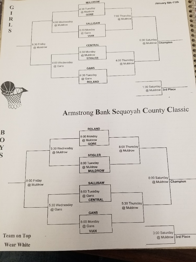sequoyah county tournament bracket