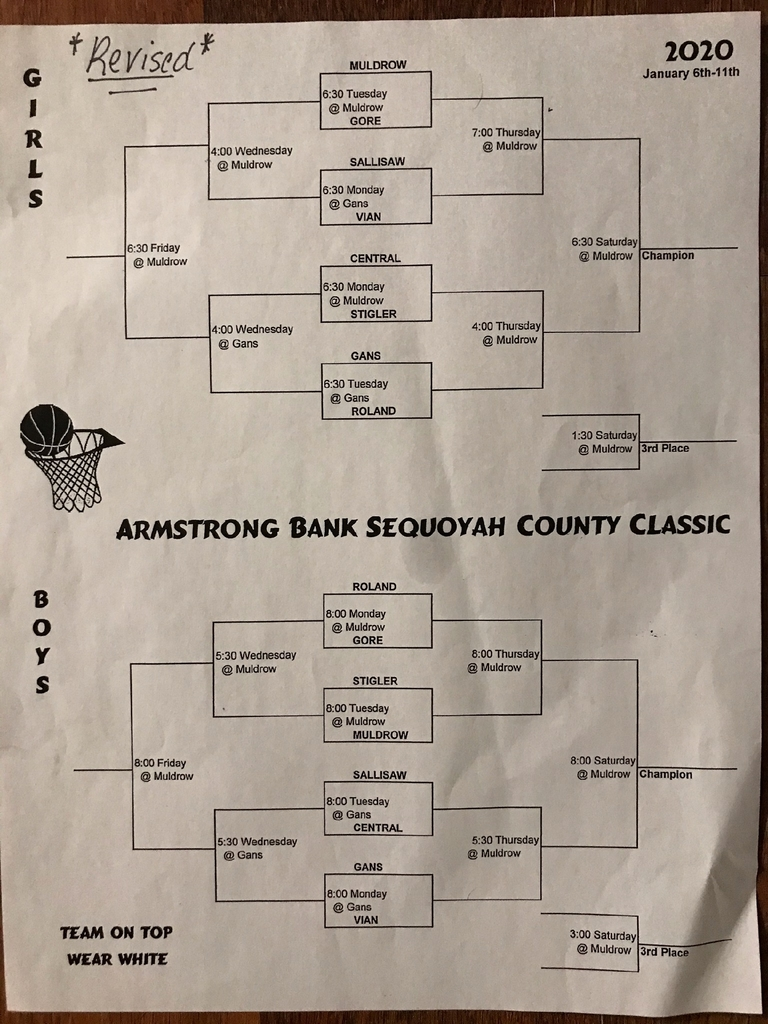 Sequoyah County Tournament
